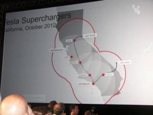 TESLA MOTORS LAUNCHES REVOLUTIONARY SUPERCHARGER ENABLING CONVENIENT LONG DISTANCE DRIVING