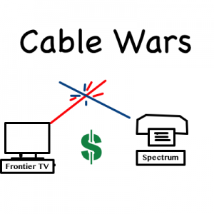 Cable Wars Graphic Copyright 2019 Bourquin Group LLC
